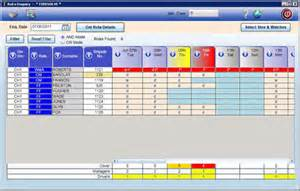 Employee Skills Matrix Template Excel