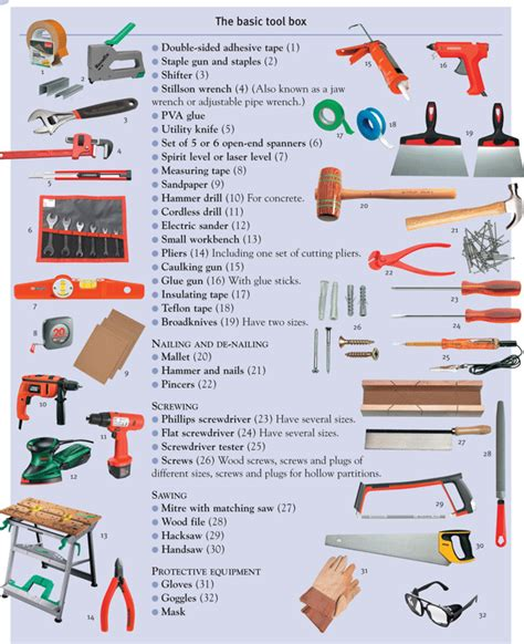popular today  woodworking tools learn woodworking