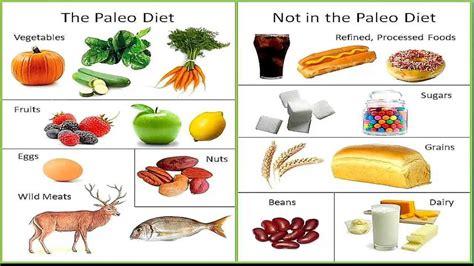 cuisine diet carb cycle diet