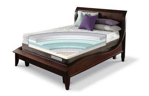 serta bed serta icomfort directions epic mattress reviews