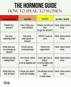 The Hormone Guide How To Speak To Women Safer Safest Ultra