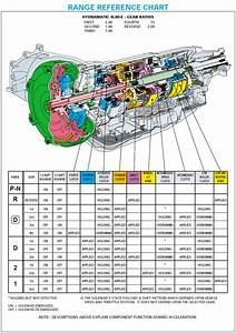 4l80e Transmission Wiring Plug Diagram