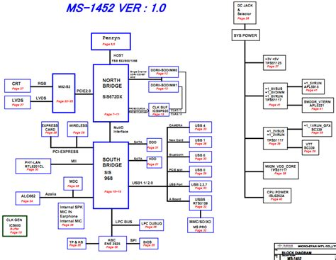 Motherboard Schematic Diagram by Msi Ex460x Schematic Ms 1452 Motherboard Laptop Schematic
