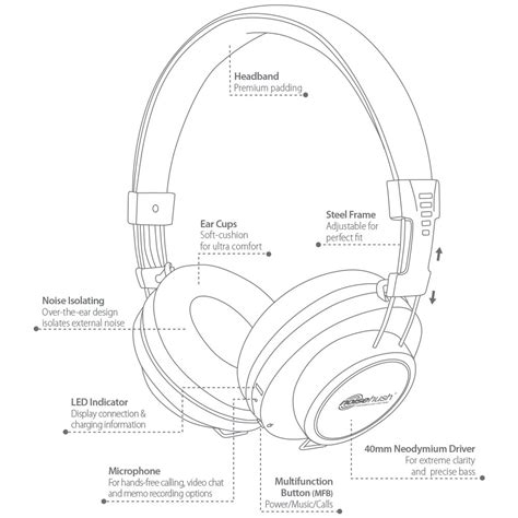 aviation headset wiring diagram imageresizertool