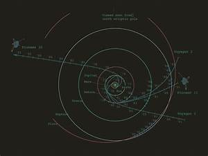 Why didn't Pioneer 11 visit Uranus/Neptune, and why didn't ...