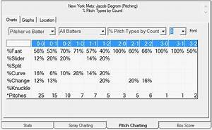 Pitching Location Chart  Baseballsavantcom  He Kept His Splitter Very Low But Was Barely Able To