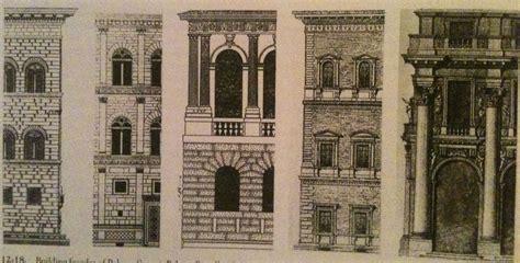 italian renaissance history  design
