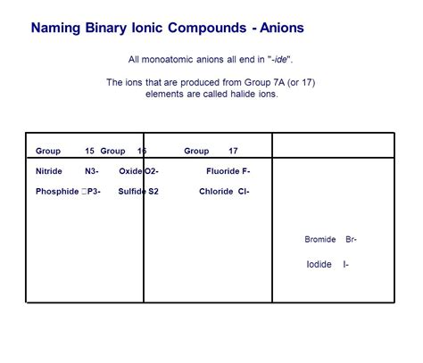 Ionic Compounds And Ionic Bonding  Ppt Video Online Download