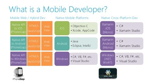 android vs ios market share the great mobile debate native vs hybrid app development