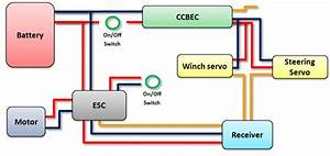 Direct Servo  Bec Wiring Diagram Help  Does Signal Wire