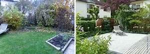 Kiesflächen Im Garten : kieswege schotterflaechen gestaltung von wegen im garten ~ Markanthonyermac.com Haus und Dekorationen