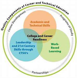 Career & Technical Education   Wisconsin Department of ...