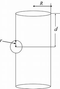 Solved  A  A Cylindrical Tank Of Radius R  Filled To The