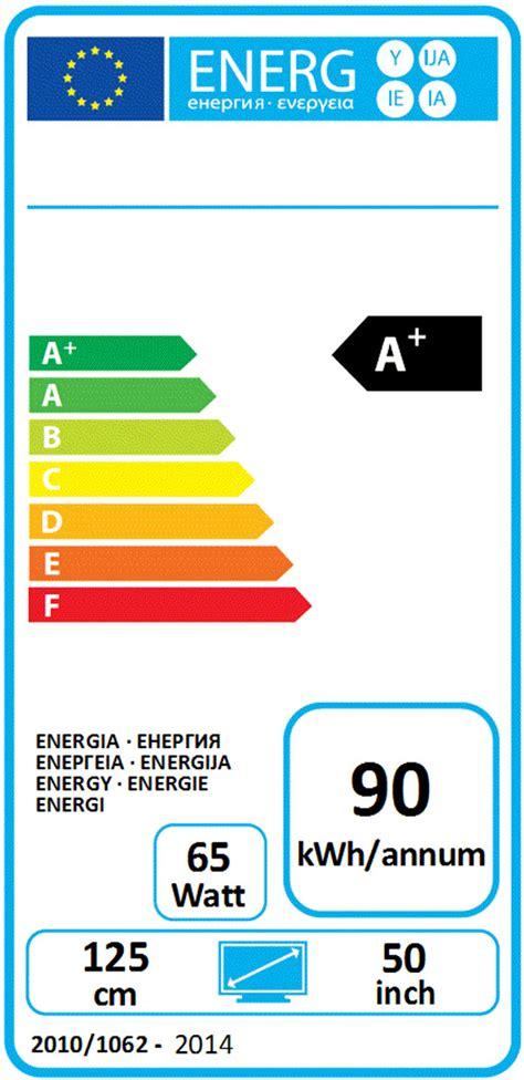 etiquette energie lave vaisselle nos consommations d 233 lectricit 233 domestique vont elles cro 238 tre inexorablement d 233 crypter l 233 nergie