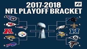 2018 NFL PLAYOFFS PREDICTIONS! Super Bowl 52 PICK! - YouTube