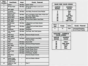 1997 Ford Ranger Radio Wiring Diagram  Dengan Gambar