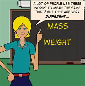 Difference between weight and mass by slickscience ...