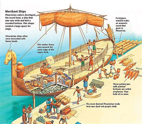 wooden board ship building and seafaring phoenicia