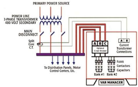 480 Power In Diagram by Var Manager Capacitor System Multi Step Capacitor
