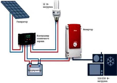 Аккумуляторы для солнечных батарей обзор цен на модели . slark energy интернетжурнал об альтернативной энергии