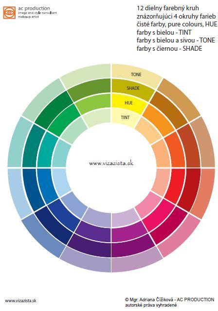Every Shade Of Color by Basic Color Wheel Every Colour Has Many Apperances