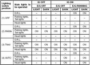 Lighting  Turn Signal Control Lever