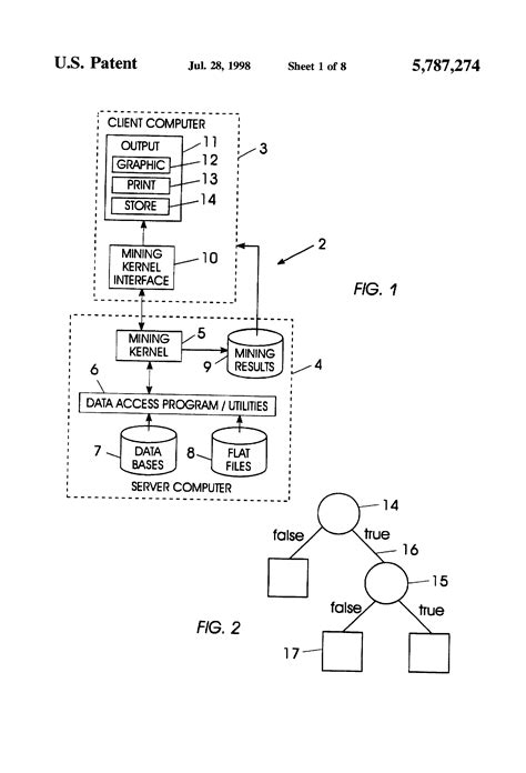 Patent US5787274 - Data mining method and system for