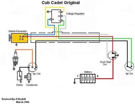 Cub Cadet Starter Generator Wiring by Ih Cub Cadet Forum Archive Through December 02 2008