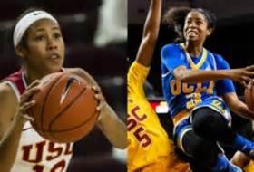 'Sunday Showdown' women's basketball preview: California ...