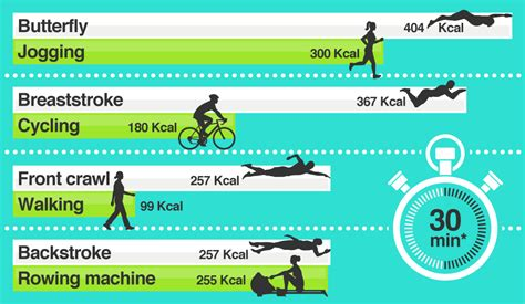 Kcal wielrennen