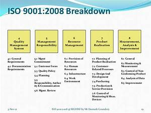 interaction design documentfunctional specification With iso 9001 document control software open source