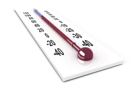 Kelvin, Celsius, Fahrenheit - Conversion Table