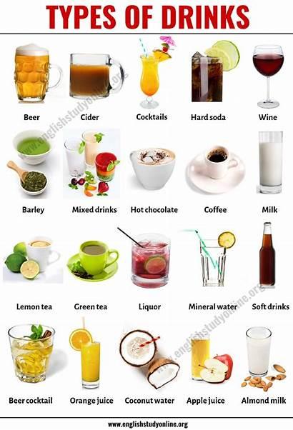 Drinks Types Names English Drink Popular Esl