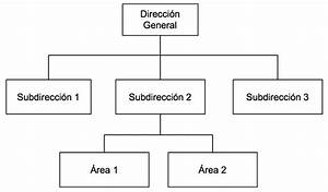 Diagrama De Descomposici U00f3n