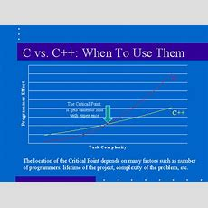 C Vs C++ When To Use Them