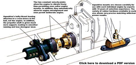 marine transmission center velvet drive transmissions zf marine transmissions