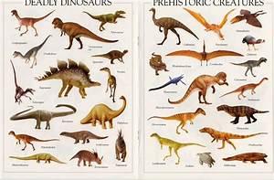 Image detail for -Dangerous Dinosaurs Utlimate Sticker ...