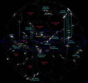 Galaxy filament - Wikipedia