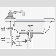 Parts Of Sink  Best Home Renovation 2019 By Kelly's Depot