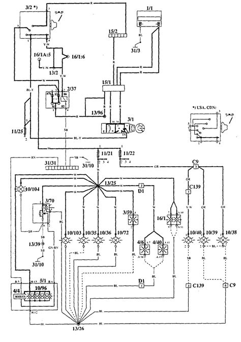 volvo 940 1995 wiring diagrams instrument panel l