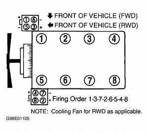 Lincoln Town Car Spark Plug Wiring Diagram
