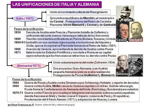 Jefferson Resumen Biografia by Historia Contempor 225 Nea Unficaciones Alemana E Italiana