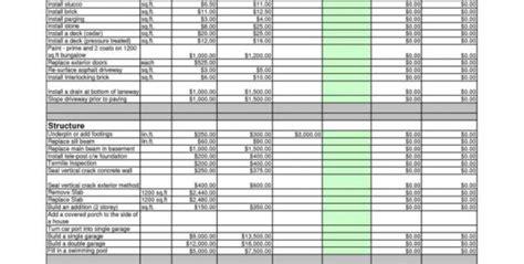 renovation spreadsheet template spreadsheet templates
