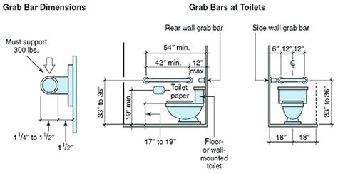 disabled toilet specifications disabled bathroom specs wheelchair accessible toilet