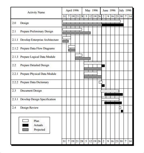project schedule template project schedule template 14 free excel documents free premium templates