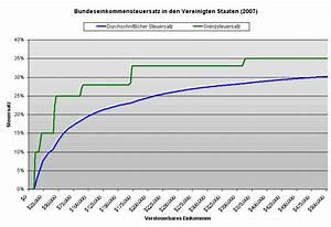 Einkommensteuer Schweiz Berechnen : steuerprogression ~ Themetempest.com Abrechnung