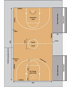 Basketball Court Drawing And Label At Getdrawings