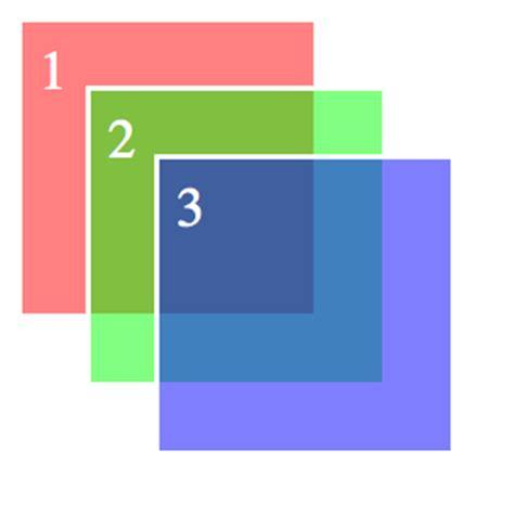 adding transparencies  gradients  css webdesigner depot