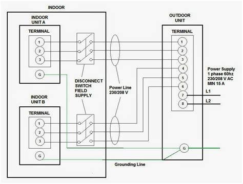 Daikin Inverter Air Conditioner Wiring Diagram Auto
