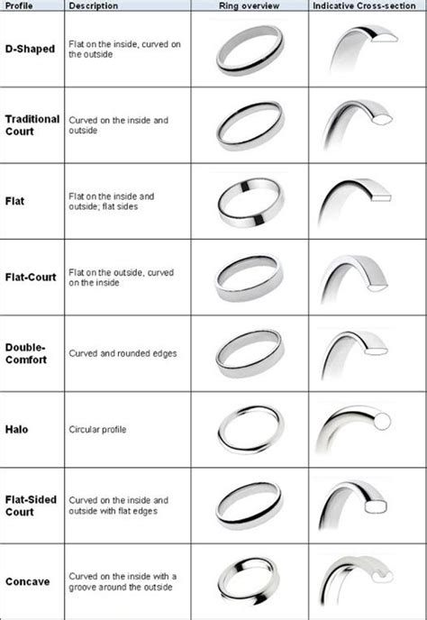 in depth wedding band ring shape types wow never knew how many options there are style in